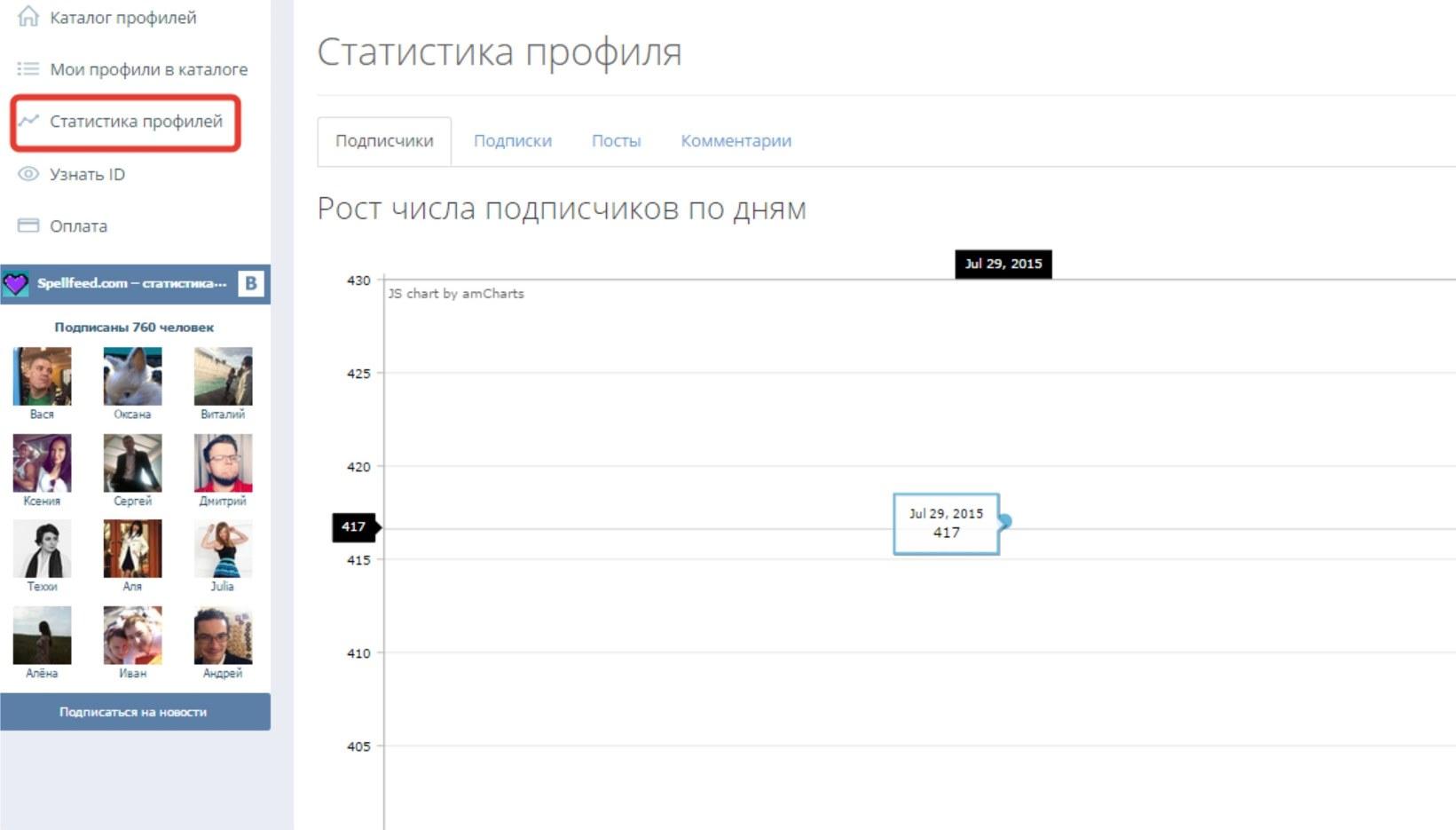 каталог рекламных профилей в Инстаграм пример