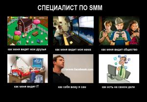SMM - с чего начать