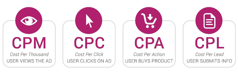 Интернет реклама cpm как можно разрекламировать тату салон