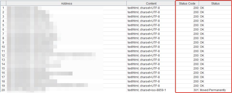 Корректность использования редиректов на сайте