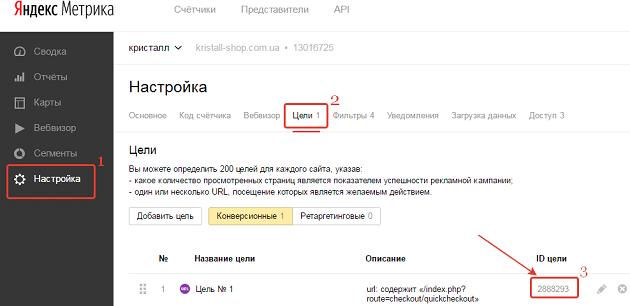 Где берём ID для Яндекс.Метрики