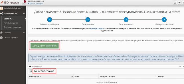 Панель анализатора bez-bubna.com