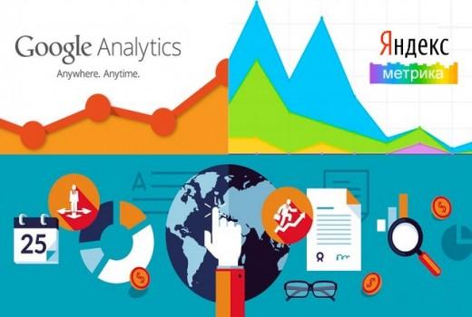 Аналитика от Яндекс и Гугл