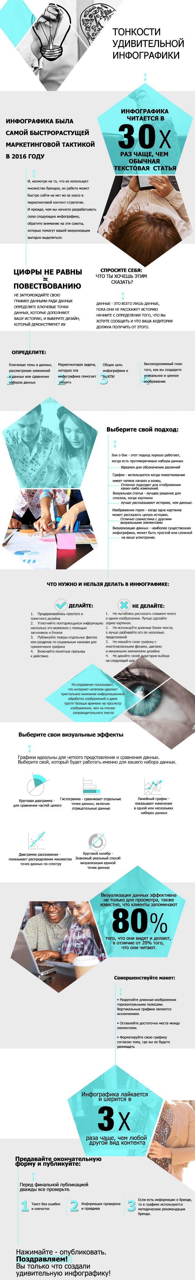 как сделать инфографику