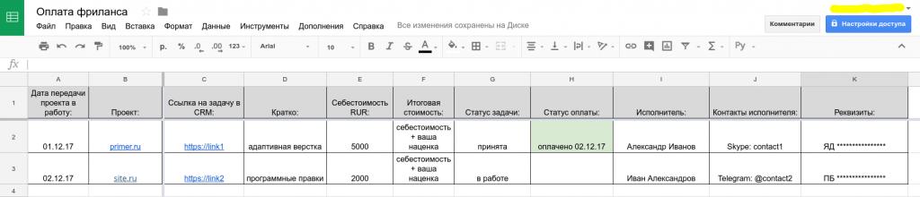 Передача проекта на фриланс 1