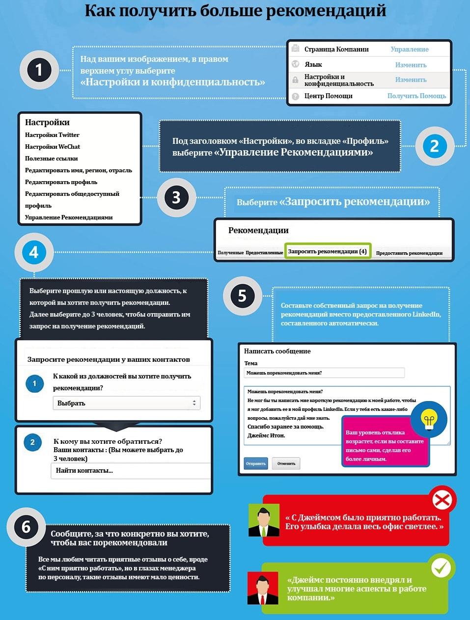 Как получить больше рекомендаций в LinkedIn?