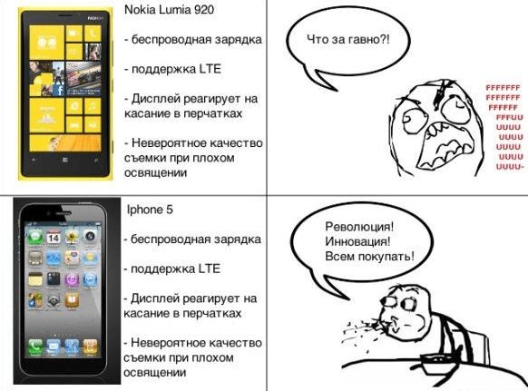 в чем популярность айфонов