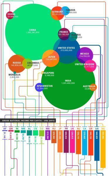 дурацкая инфографика