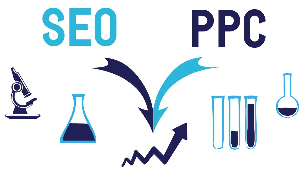 специфика семантик SEO и PPC