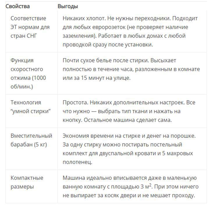 Примеры конвертации свойств в выгоды