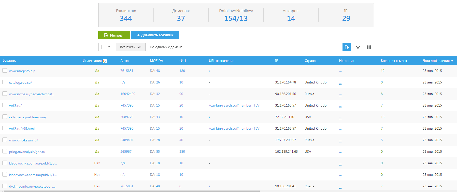 Обзор SE Ranking 3