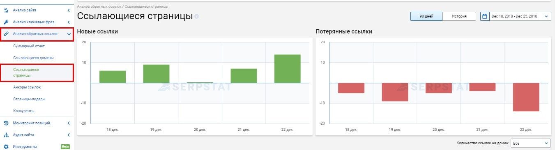 Анализ обратных ссылок в Serpstat