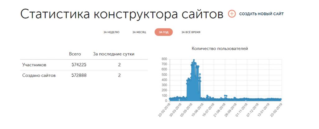обзор Fo.ru 20