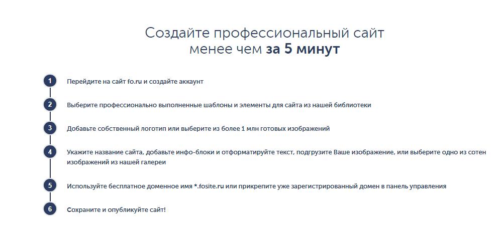 обзор Fo.ru 4