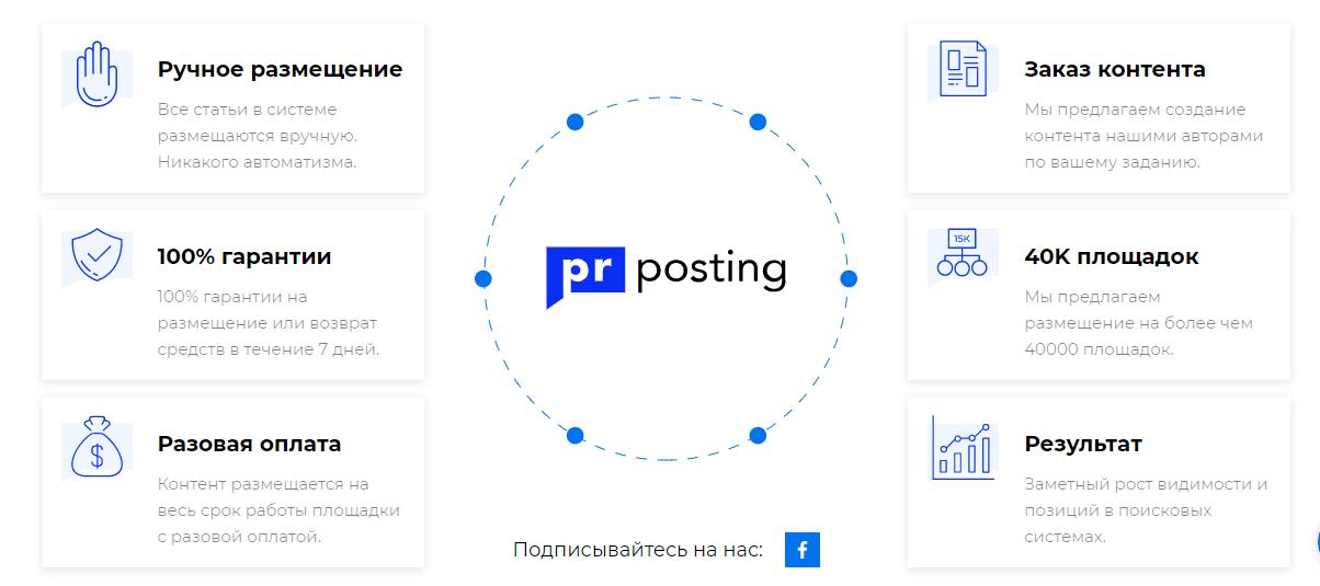 Обзор платформы PRPosting 2