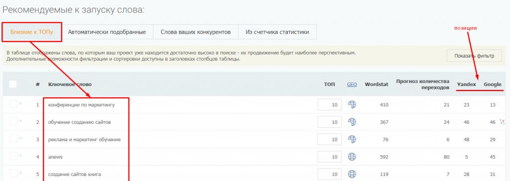 Ключи в Гугл и Яндексе