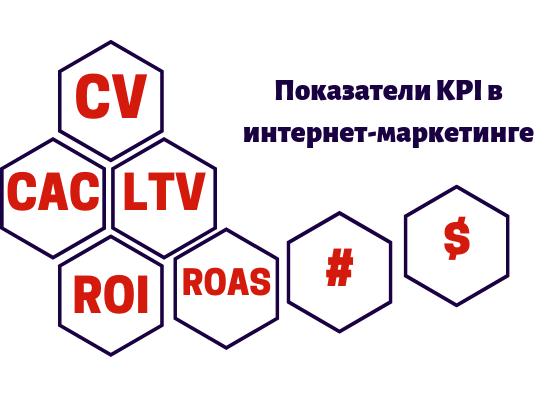 Показатели KPI в интернет-маркетинге
