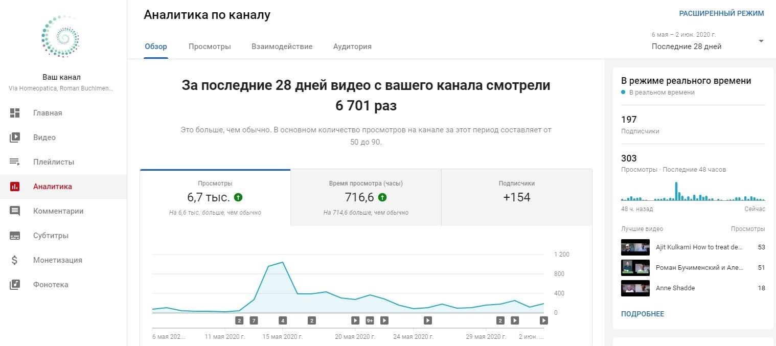 YouTube-канал с нуля до 200 подписчиков, 797 часов просмотра за 1 месяц