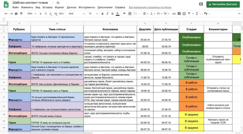 Контент-план для блога