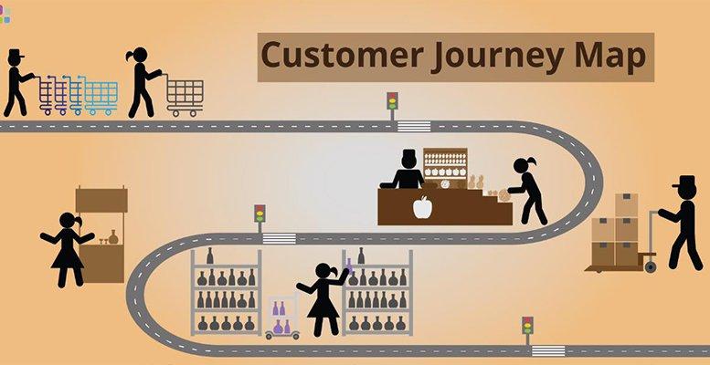 customer journey map пример