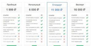 Обзор Запостим.ру сервиса для крауд-маркетинга