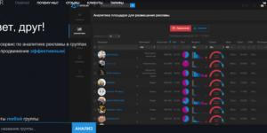 Обзор AdSpoiler — сервиса по аналитике рекламы в группах во ВКонтакте