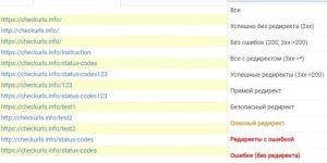 Обзор сервиса CheckURLs - массовая проверка ответа сервера бесплатно