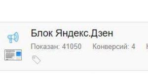 Стратегия продвижения канала Яндекс.Дзен от МАВР