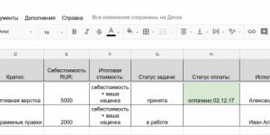 Передача проекта на фриланс