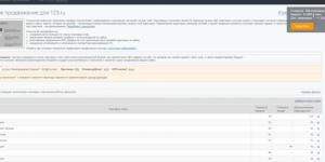 Обзор возможностей SeoPult – автоматизированной рекламной системы для продвижения в Сети