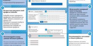 Анатомия идеального SEO в LinkedIn