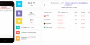 Обзор SMSprofi - сервис массовых рассылок SMS