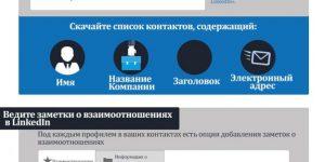 Скрытые возможности LinkedIn для улучшения вашего профиля в инфографике